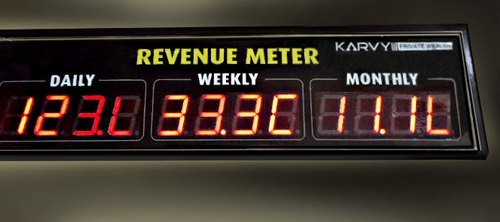 Revenue Meter Display