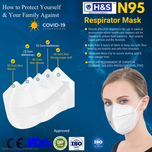 Covid Protection Products