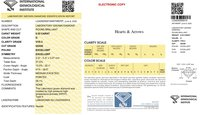 CVD 0.53ct D VVS2  Diamond IGI Certified Lab Grown Round Brilliant Cut
