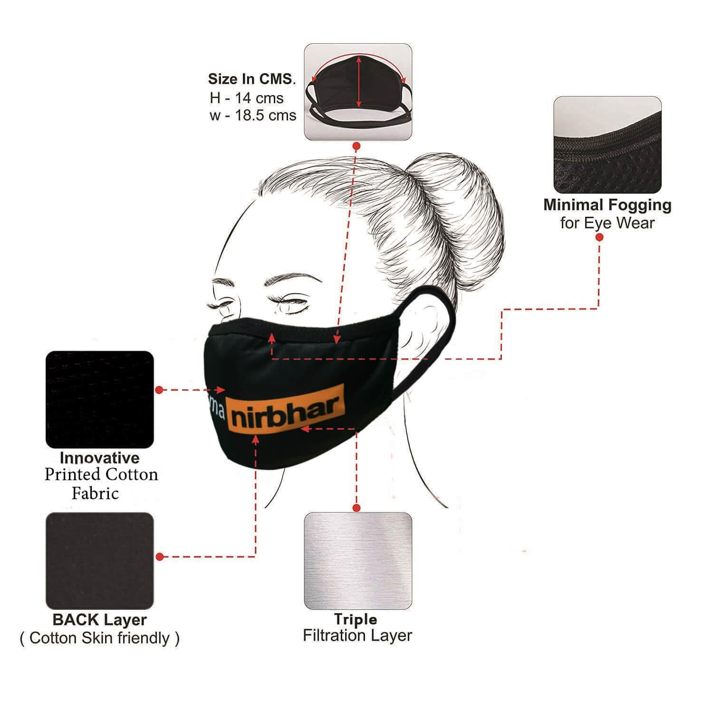 Reusable Printed 5 Layer Antibacterial Face Mask