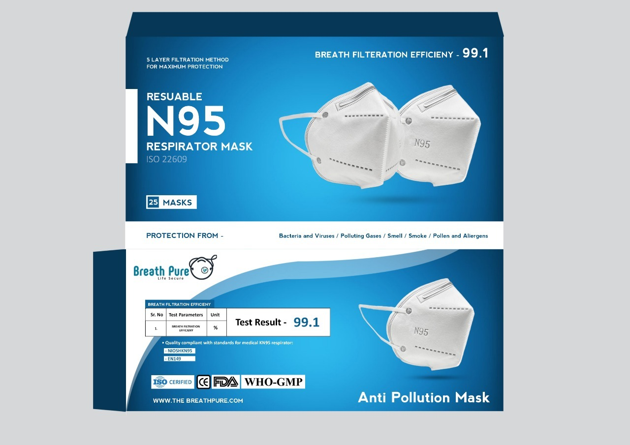KN95  &  N95  WITHOUT RESPIRATORY CAP