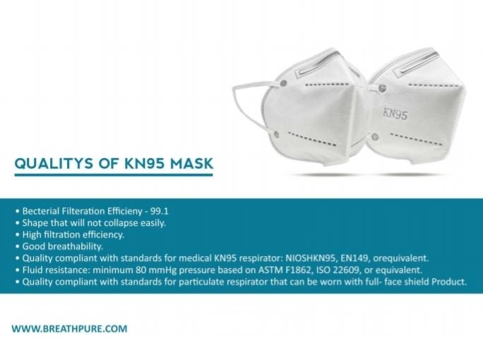 KN95 & N95呼吸盖帽