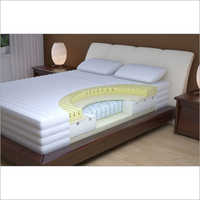 Pocket Spring Memory Mattress