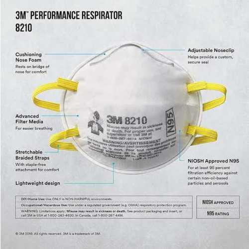 N95 8210 NIOSH Respirator Mask