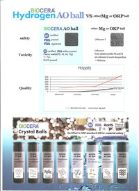 Biocera Alkaline Filter