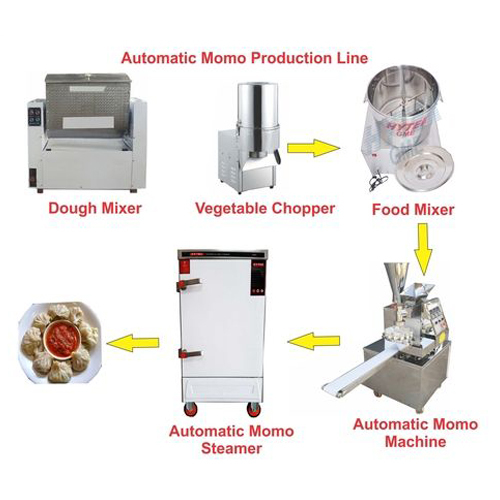 Automatic Momo Production Machine