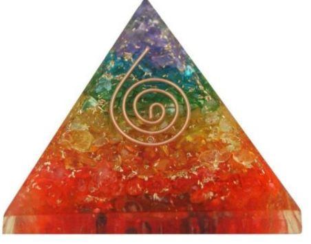 7 chakra orgonite