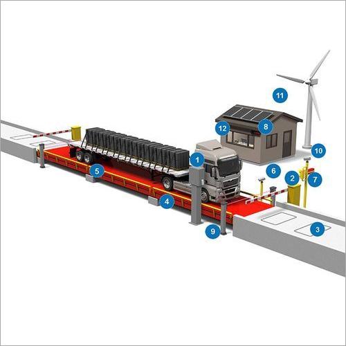 Unmanned Weigh bridge System