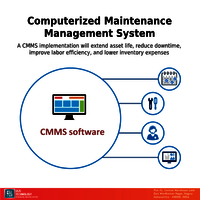 Computerized Maintenance Management System
