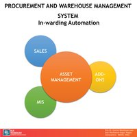 Procurement and Warehouse Management System