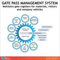 Gate Pass Management Software