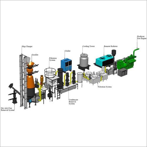 Ultra Clean Gas Mode Gasifier