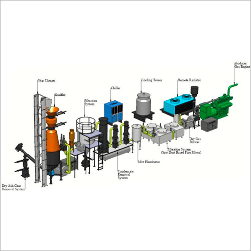 Industrial Power Generation Gasifier