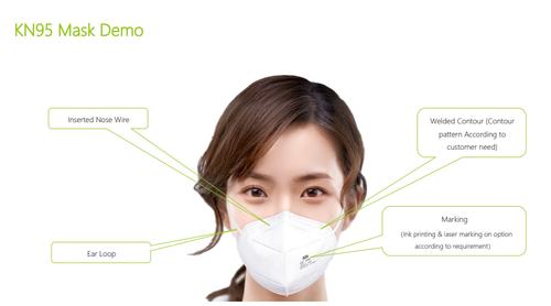 Semi Automatic Surgical Mask Making Machine