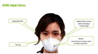 Folded Face Mask Making Machine