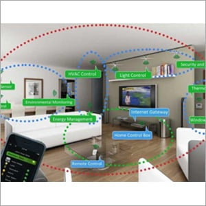 Home Automation Apartment System
