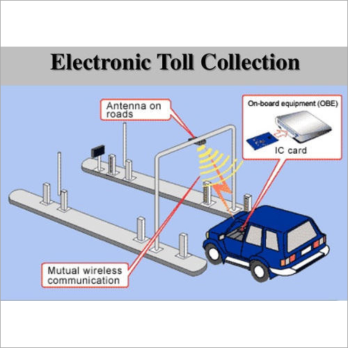 Toll collection Software and management