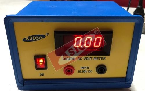Testing Measuring Instruments