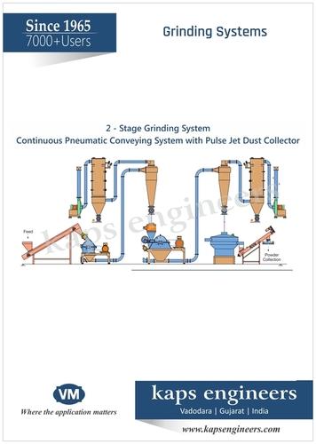 Seasonings Grinding Machine