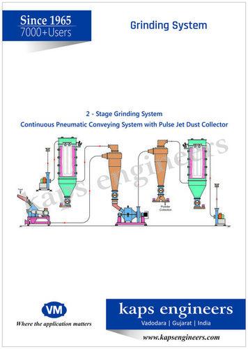 Ayurveda Grinding Machine