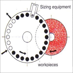 400 Rotary Type Duplex Grinding Machine