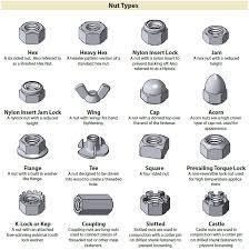 Steel Fasteners