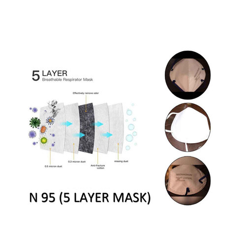 Dental N95 Mask With Five Layer (MAGNUM)
