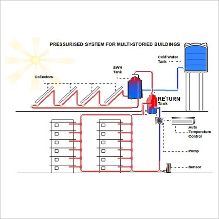 Hot Water Circulating System