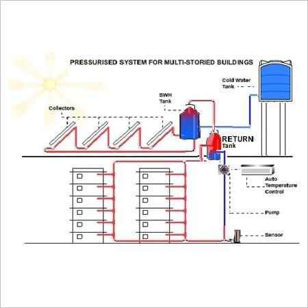 Hot Water Circulating System