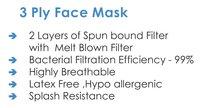 3 Ply Medical Face Mask ( Level 1,2,3 ASTM & Type I,II,IIR of EN14683 )