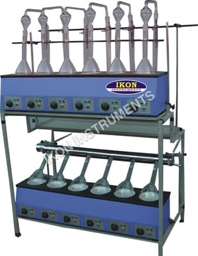 Distillation & Digestion Units