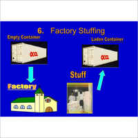FCL Factory Stuffing Services