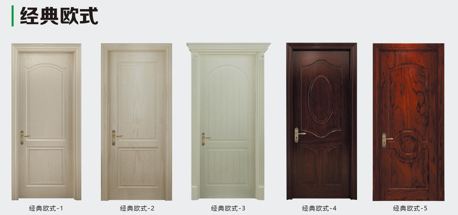 Simple European WPC Door