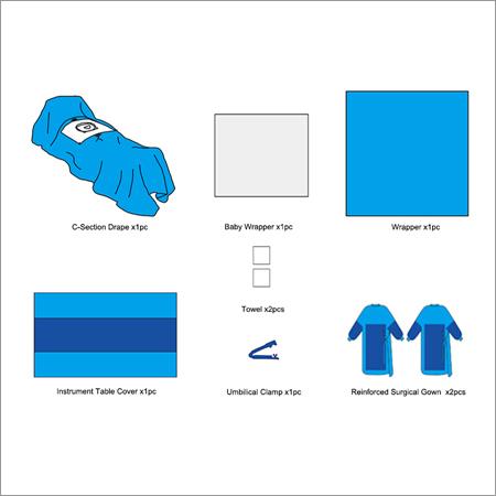 C-Section Pack - Caesarean Pack