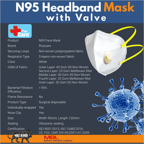 N95 Headband Mask with Valve