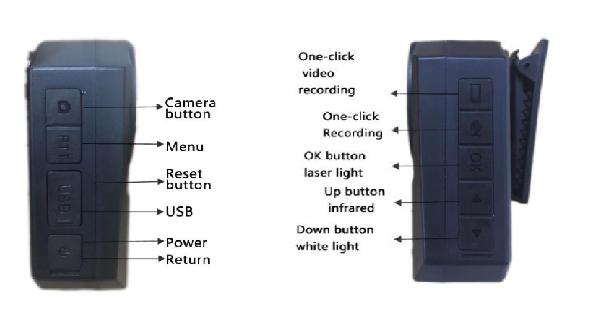 MS-507 Body Worn Camera
