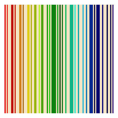 Plain Rainbow Colored Barcode