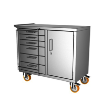 Customize Trolley