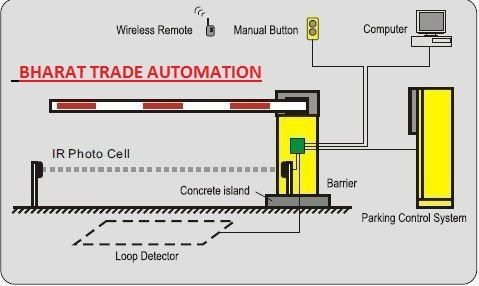 Automatic Fencing Boom Barrier