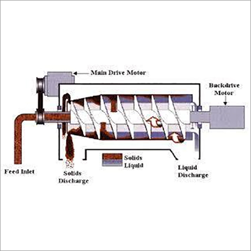 Decanter And Centrifuge Treatment Plants