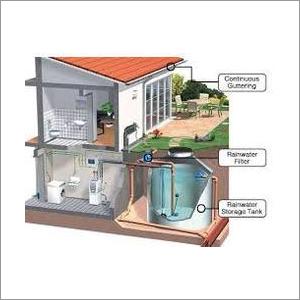Rain Water Harvesting Treatment Plants