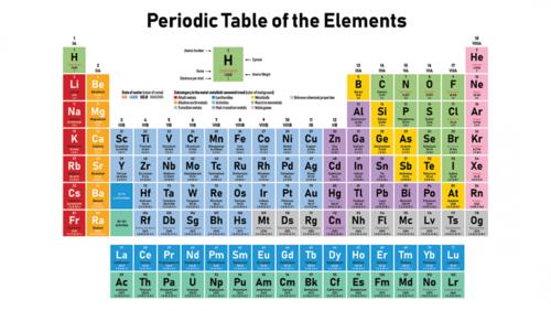 CHEMISTRY SCHOOL LAB EQUIPMENT