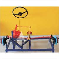 Roller Type Steering System