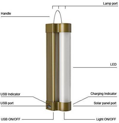 Wall Mounted LED Solar Lantern With Mobile Charger