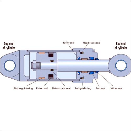 Rubber Cylinder Seal Kit