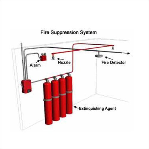 Gas Supression System