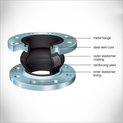 Metal Flange Rubber Expansion Joints