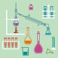 Analytical Testing Laboratories