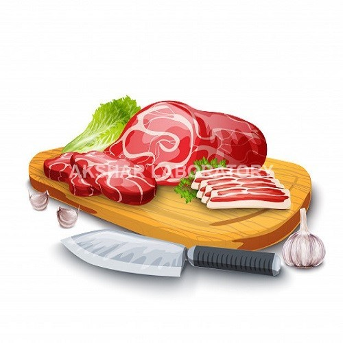 Meat Products Testing Services