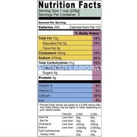 Nutrition Supplement Testing Services